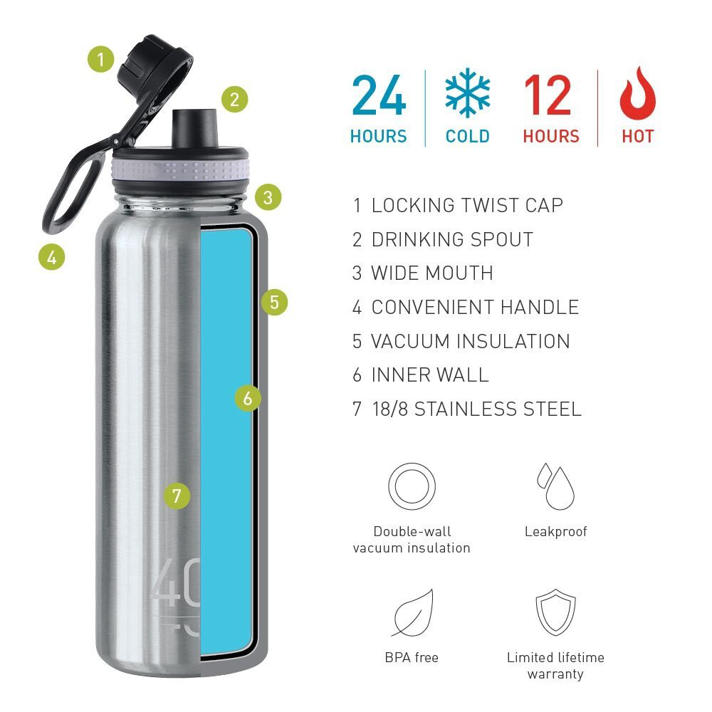 24oz Vacuum Insulated Stainless Steel Water Bottle,Powder Coated Vacuum double wall flask ,thermo bottle